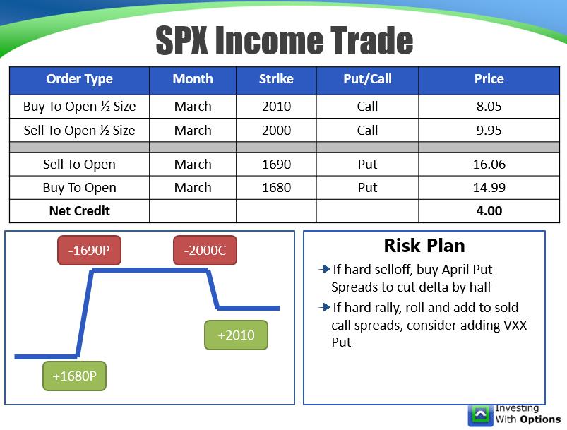 SPX-ORDER